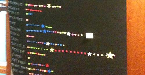 Фрагмент доски прогресса игры в TERA сотрудниками En Masse